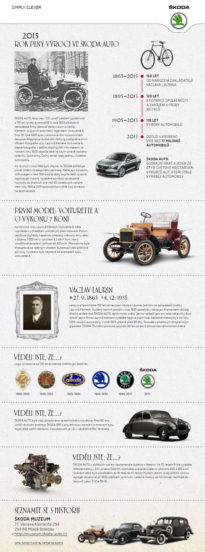 skoda-2015-oslava-jubileji-infografika